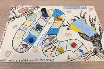 סיפור משחק - תכנון משחק שולחן בהשראת ספר ילדים אהוב